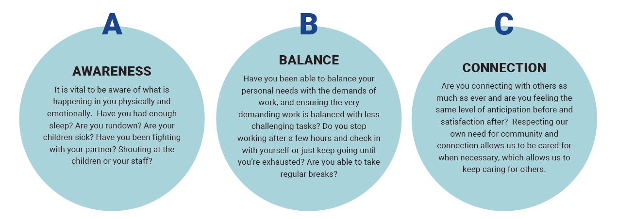 Awareness + balance + connection